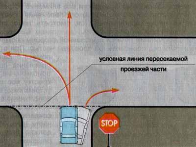 как правильно проехать перекресток со знаком стоп